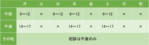 湘南台メンタルクリニックの診療時間