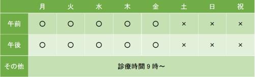 東京医科歯科大学医学部附属病院の診療時間