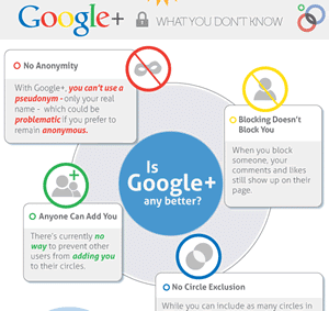 seguridad-google-plus