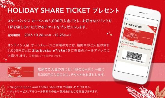 スタバカード5000円入金でドリンクチケット