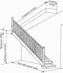 Bouzon escaliers