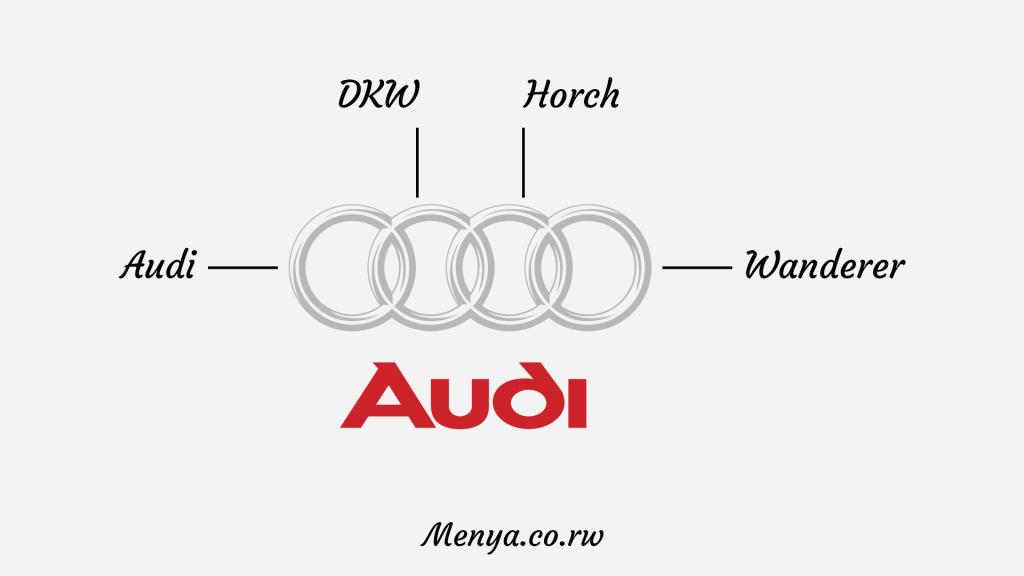 Audi ni ihuriro ry'inganda 4