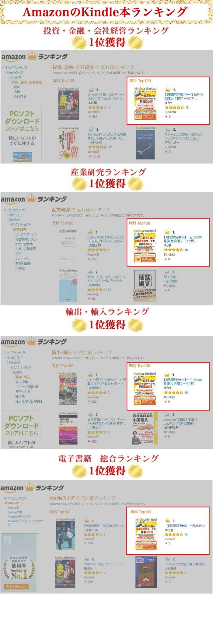 ranking 電子書籍1位を獲得!!