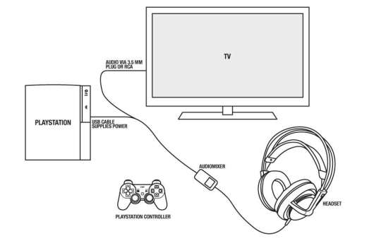 steelseries-siberiav2-playstation_headset_illustration