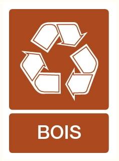 Recyclage de bois