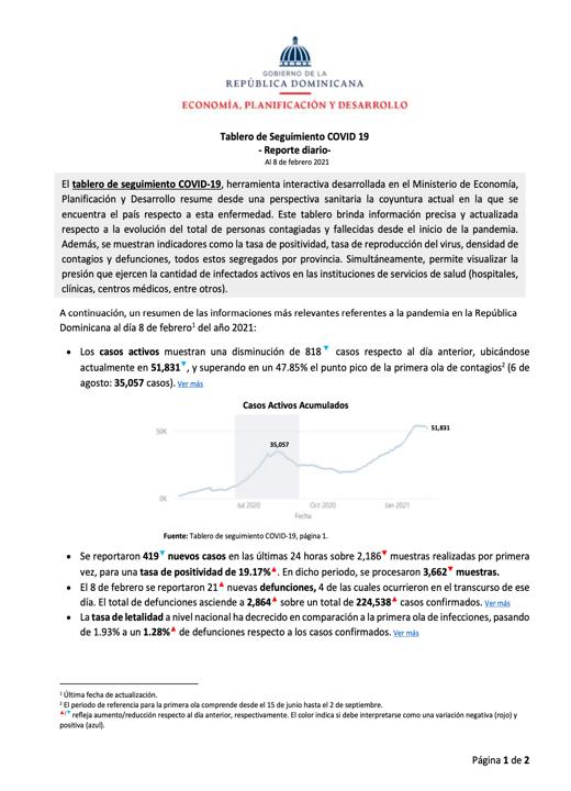 Tablero de seguimiento COVID Reporte Diario 08 feb 2021
