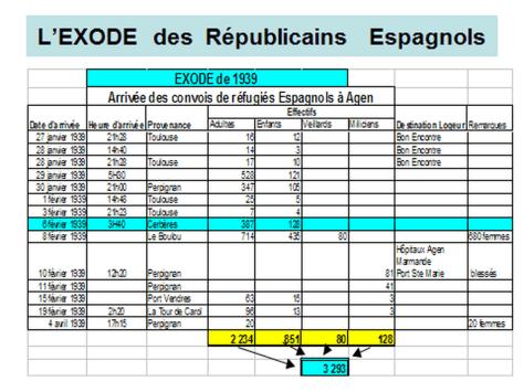 Tableau exode 1939 tableau 1