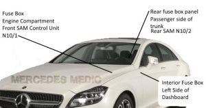 20122016 MercedesBenz CLS Fuse Box Diagram (W218)