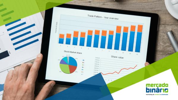 5 maneiras fáceis de tirar proveito dos seus dados de marketing B2B