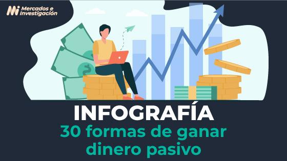 Infografia30FormasGanarDineroPasivo