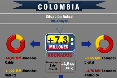 Colombia - TV Paga - BB 381