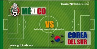 Mundial - México