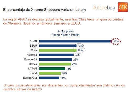 Xtreme Shopper 2