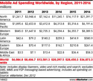 ad.spending.mobile