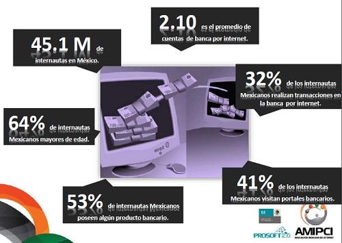 Amipci - banca electrónica 1