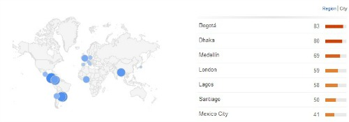 Global Mind - Brasil 4-