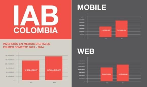 iab colombia - infografía 1