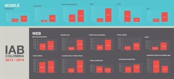iab colombia - infografía 3
