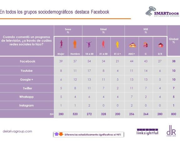 social decode tv 3-