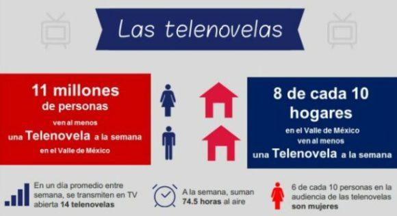 telenovelas 1