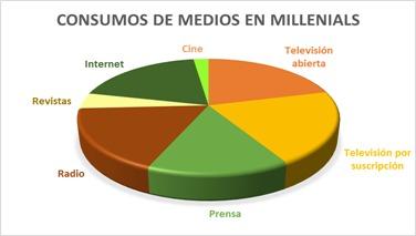 colombia millennials 1
