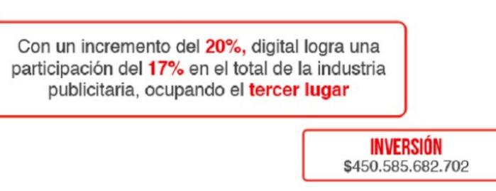 colombia-publicidad-digital-3
