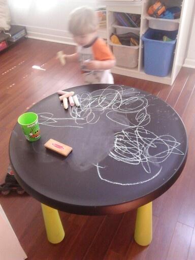 tavolo lavagna ikea hack