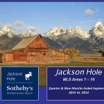 Jackson Hole Real Estate Report Q3 2015
