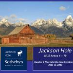 Jackson Hole Real Estate Report Q3 2015