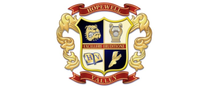 Hopewell Valley Reviews 2016-2017 Vandalism and Violence Report