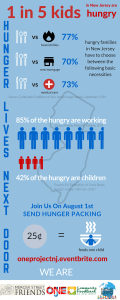 2015 NJ Hunger Project Infograph