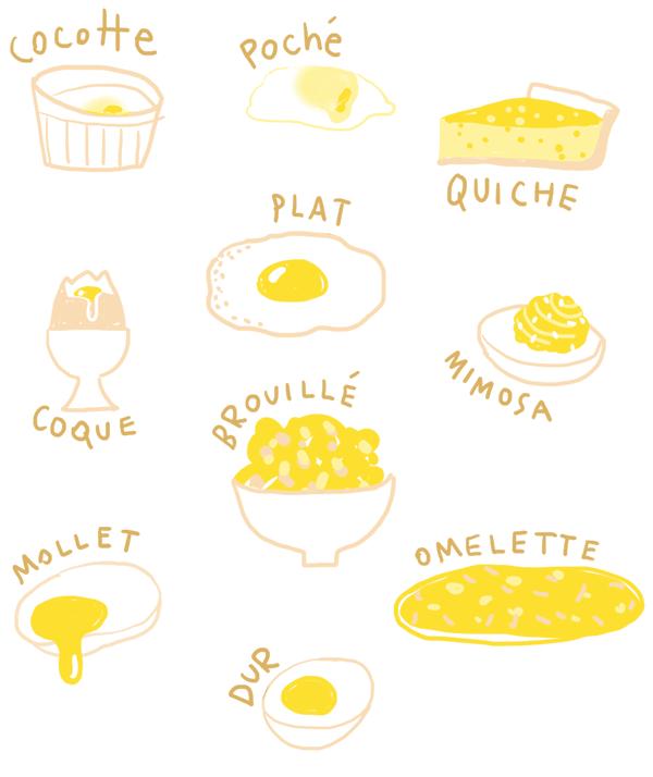 oeufs recettes