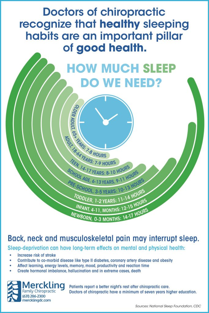 Back Pain can cause Sleep Deprivation