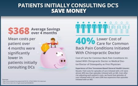 Chiropractic money saver