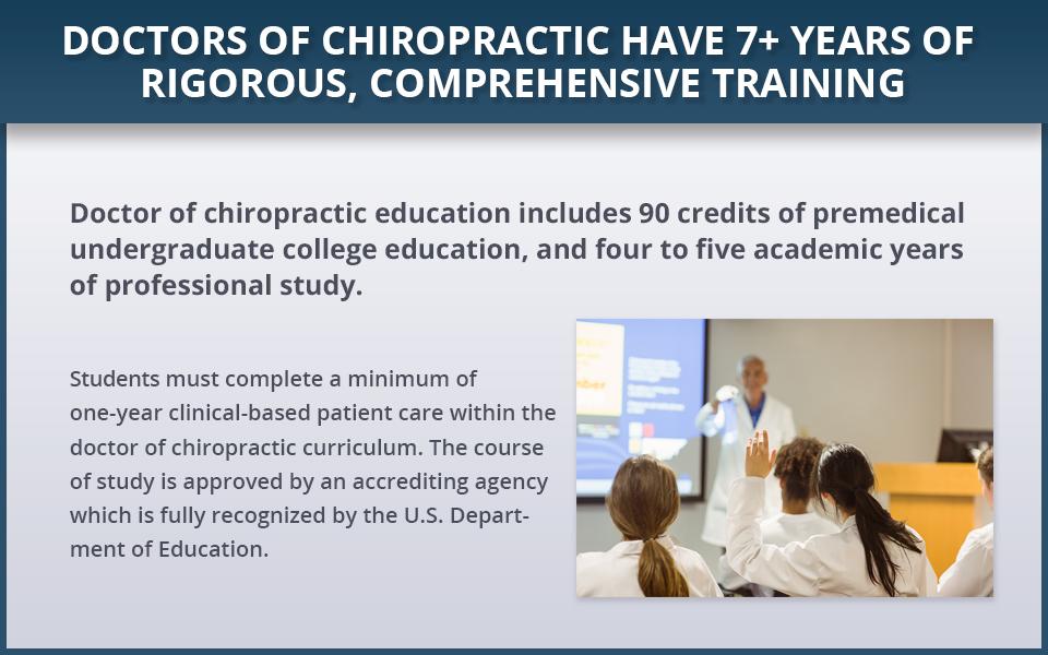 Chiropractor schooling