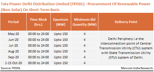 Tata Power-Delhi Distribution Limited (TPDDL) : Procurement Of Renewable Power (Non-Solar) On Short-Term Basis