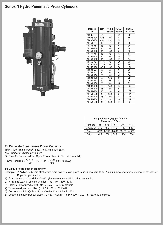 Series N Hydro Pneumatic Cylinder