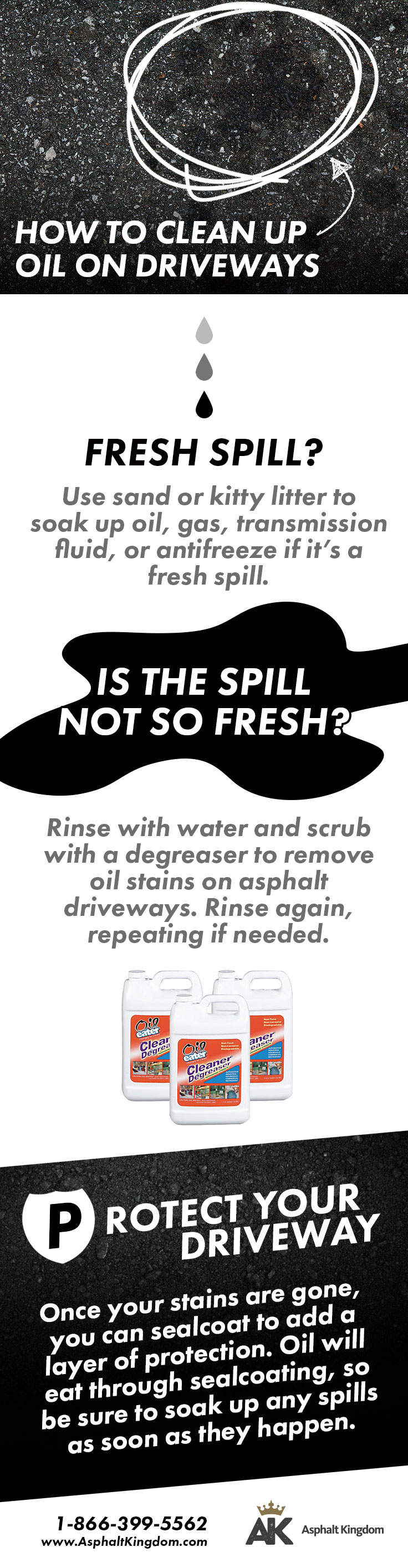 Oil on Driveway Infographic
