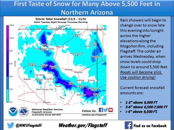 Week Weather Forecast Flagstaff Az