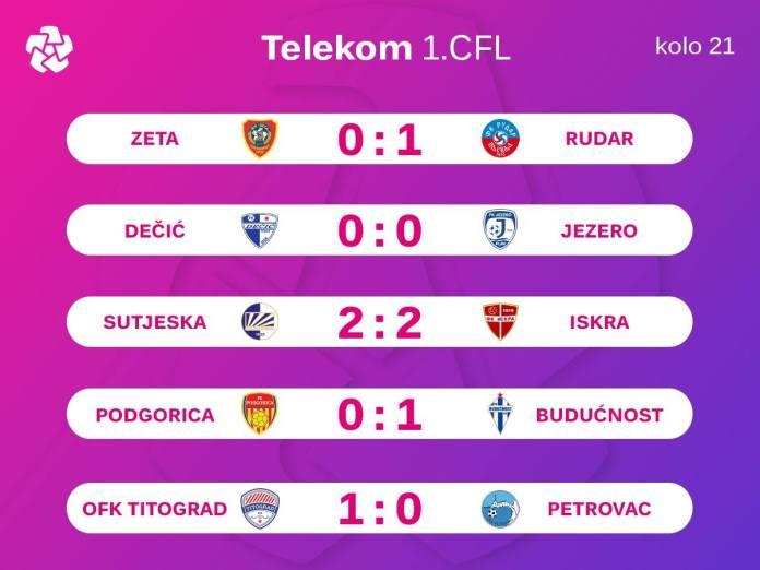 Telekom 1.CFL