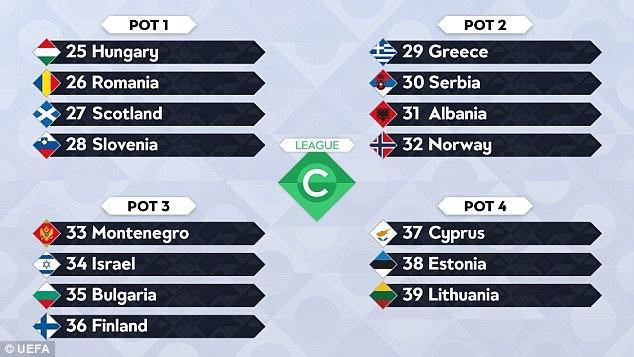 UEFA Liga nacija