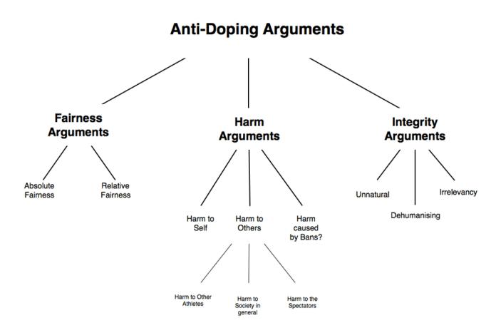 Doping, novac i želja za slavom