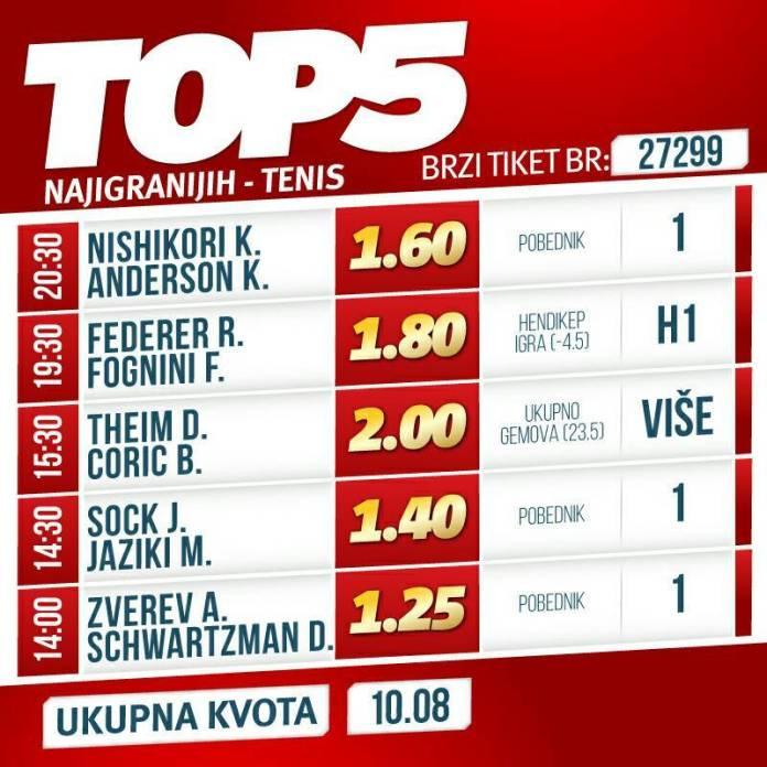 TOP 5, tenis: Sigurni Federer i Nišikori, tesno između Tima i Ćorića