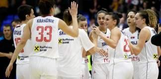 fiba-najnovija-lista-košarkašice-srbije