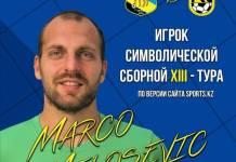 marko milosevic - golman