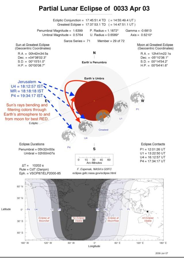 April 3 33 NASA Spec