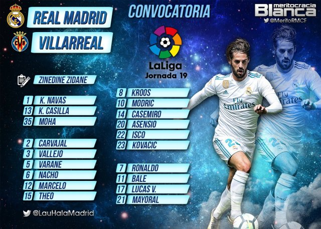 Convocatoria Real Madrid-Villarreal