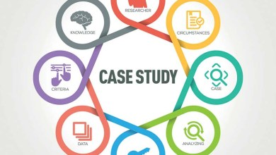 Photo of How To Do Case Study Analysis?