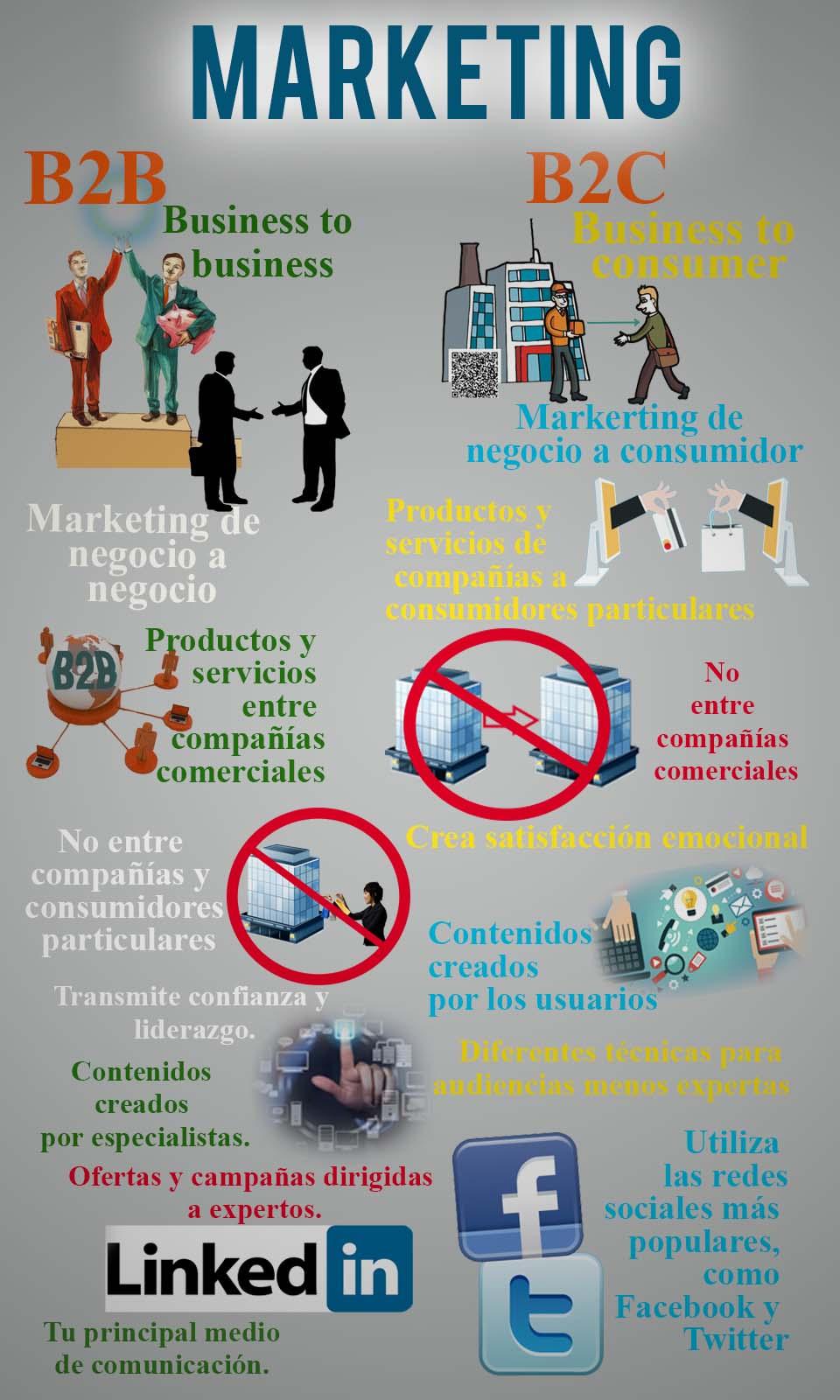 7_diferencias_del_marketing_B2B_y_B2C