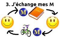 monnaiem echange